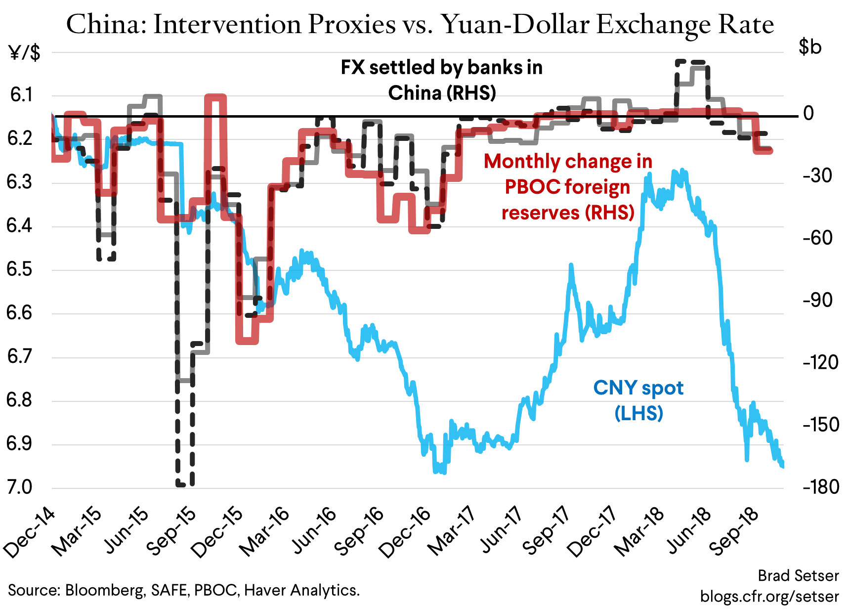 Where Will the Yuan Go Next?  China's Big Choice